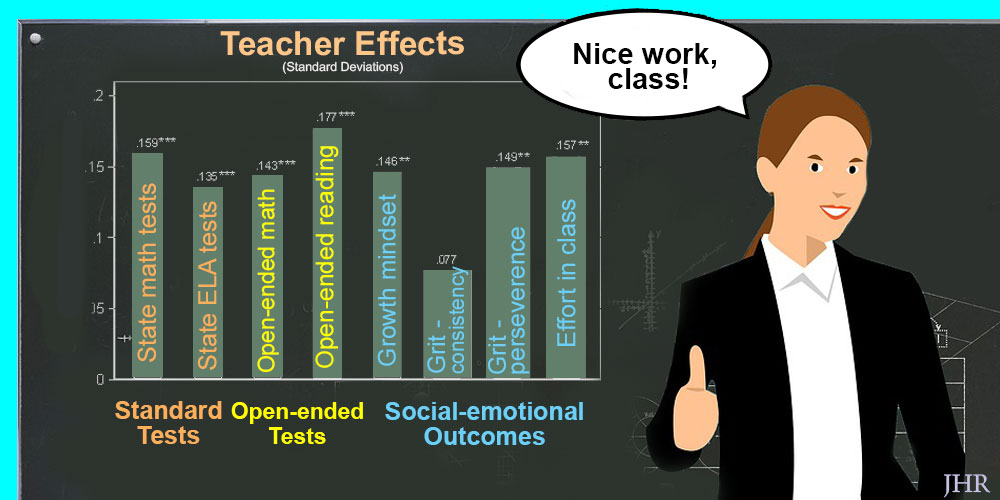 teacher with chart of teacher effects