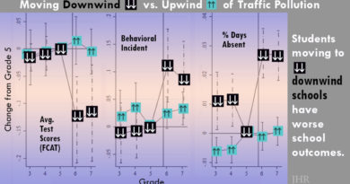 school performance drops with move to school downwind of highway