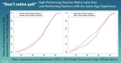 graph showing teacher quality and retirement