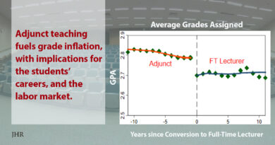 Graph shows adjuncts give higher grades