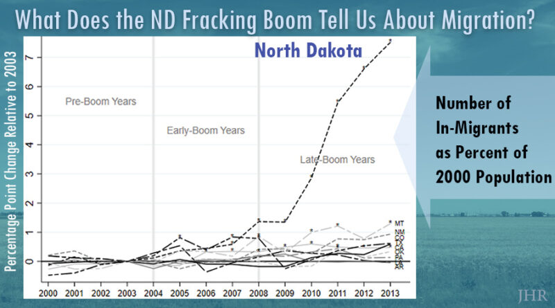 Migration to ND with Fracking Boom