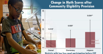 CEP increases math scores