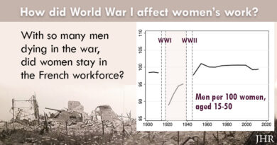 chart showing drop in ratio of men to women in France after WWI